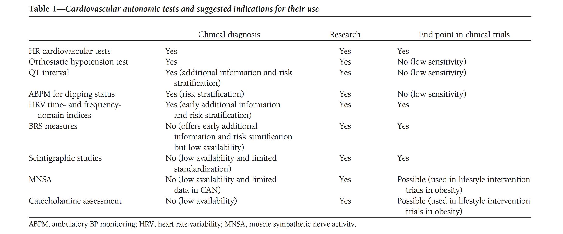 Peripheral Neuropathy - IM Reference
