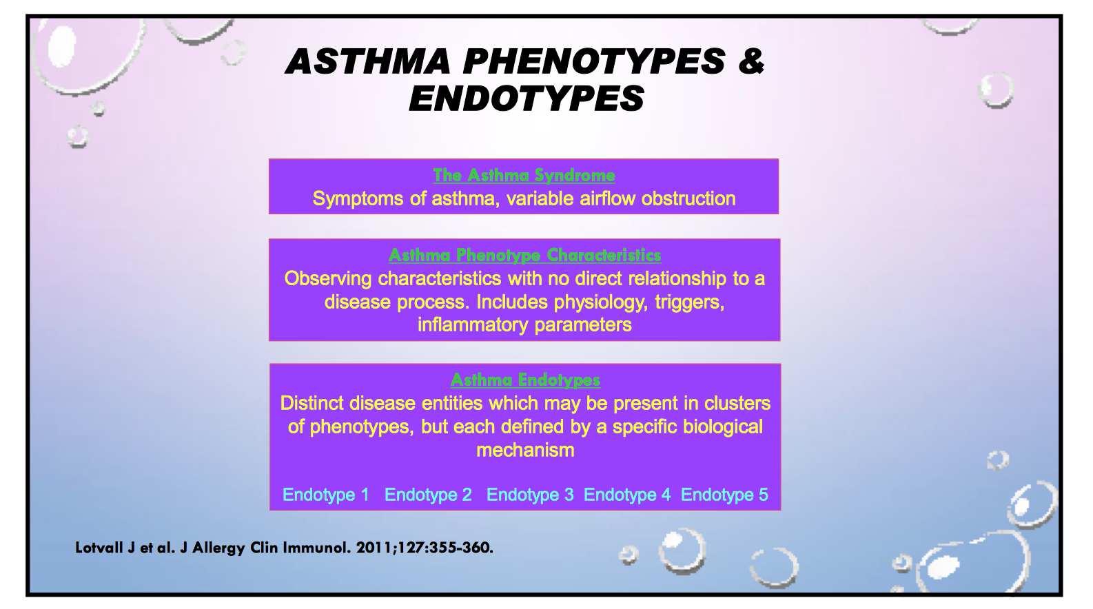 an understanding of the respiratory disease asthma Related faststats asthma more data age-adjusted death rates for selected causes of death, by sex, race, and hispanic origin (chronic lower respiratory disease includes chronic bronchitis, emphysema, asthma, and other chronic lower respiratory diseases) health, united states, 2016, table 17 [pdf – 98 mb].