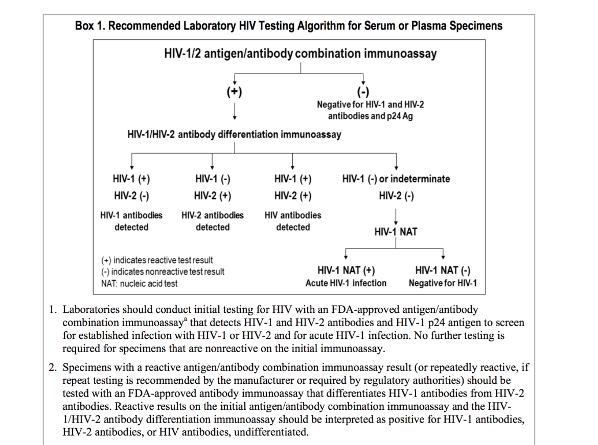 Hiv dx and work up and follow up im reference - Test hiv p24 periodo finestra ...