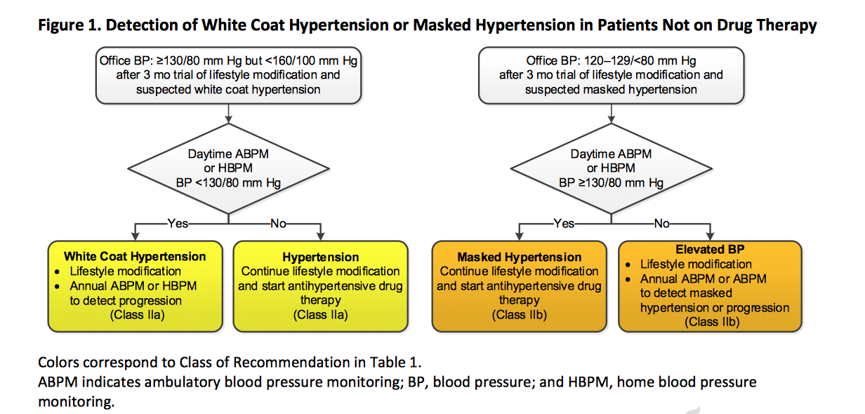 Hypertension Im Reference